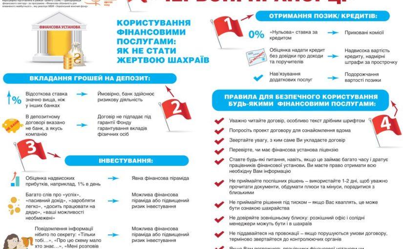 Червоні прапорці: Користування фінансовими послугами: Як не стати жертвою шахраїв