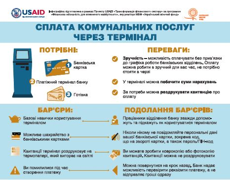 Payment for Utilities via Terminal (in Ukrainian only)
